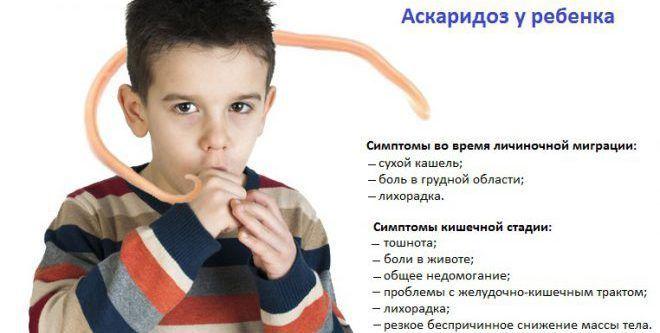 Аскаридоз у детей