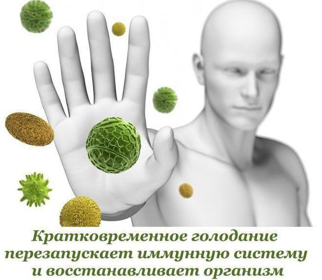 Страдает иммунная система