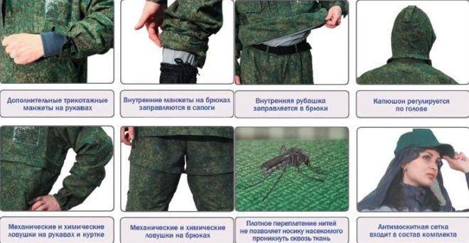 Безопасная одежда
