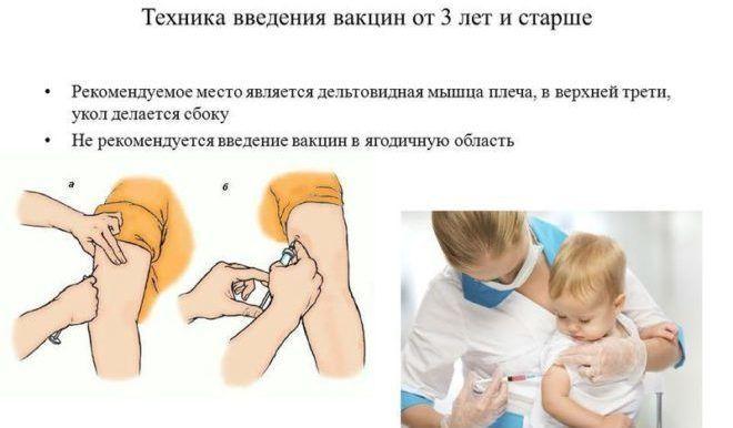 Введение препарата в дельтовидную мышцу